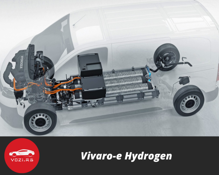 Vivaro-e Hydrogen