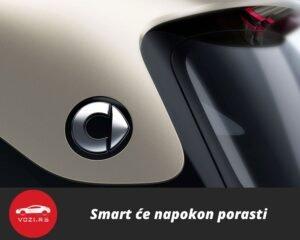 Smart Suv Elektro 2021