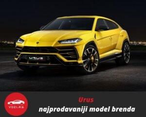 Suv Urus Lamborghini