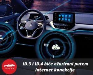 Volkswagen Id3 Id4